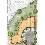 Atlanta Townhomes Off Lenox Road Site Plan